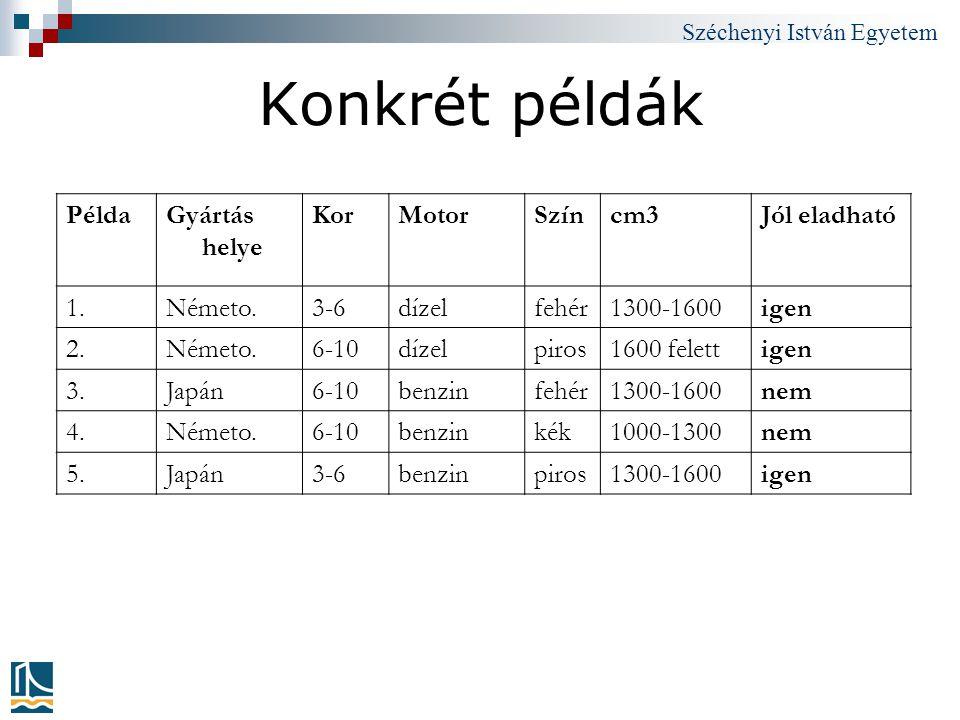 Széchenyi István Egyetem Konkrét példák PéldaGyártás helye KorMotorSzíncm3Jól eladható 1.Németo.3-6dízelfehér1300-1600igen 2.Németo.6-10dízelpiros1600