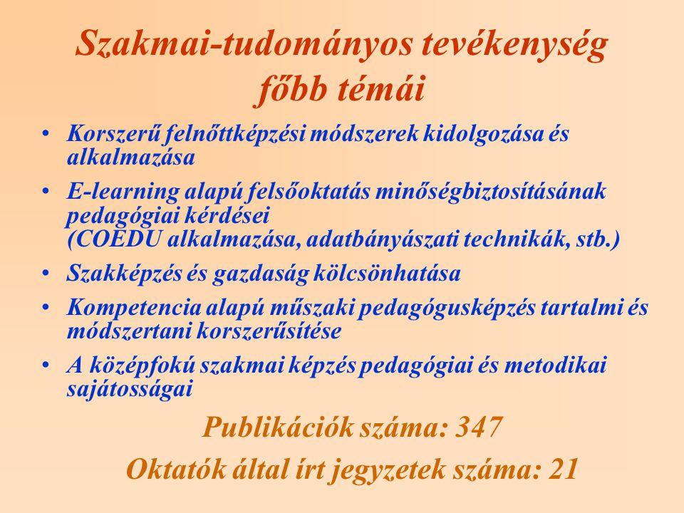 Szakmai-tudományos tevékenység főbb témái Korszerű felnőttképzési módszerek kidolgozása és alkalmazása E-learning alapú felsőoktatás minőségbiztosításának pedagógiai kérdései (COEDU alkalmazása, adatbányászati technikák, stb.) Szakképzés és gazdaság kölcsönhatása Kompetencia alapú műszaki pedagógusképzés tartalmi és módszertani korszerűsítése A középfokú szakmai képzés pedagógiai és metodikai sajátosságai Publikációk száma: 347 Oktatók által írt jegyzetek száma: 21