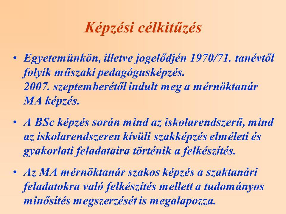 Képzési célkitűzés Egyetemünkön, illetve jogelődjén 1970/71.