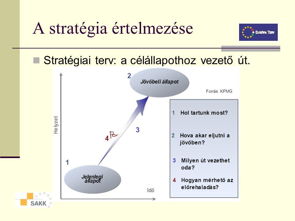 """Forrásmunka """"Módszertani útmutató a kormányzati stratégiai tervezéshez"""" Készült: 2004. augusztus Szerzők: Miniszterelnöki Hivatal Közgazgatásfejleszté"""