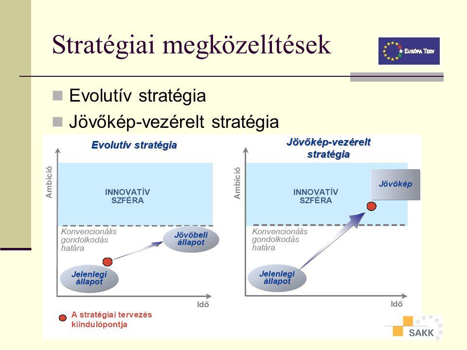 A stratégia értelmezése Stratégiai terv: a célállapothoz vezető út. Forrás: KPMG