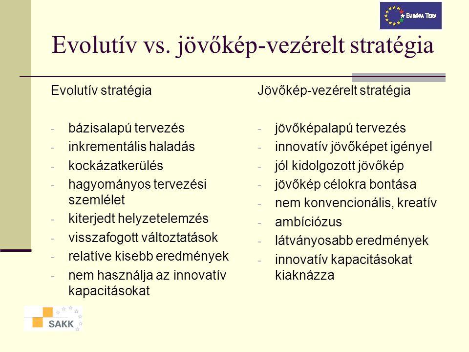 Stratégiai megközelítések Evolutív stratégia Jövőkép-vezérelt stratégia