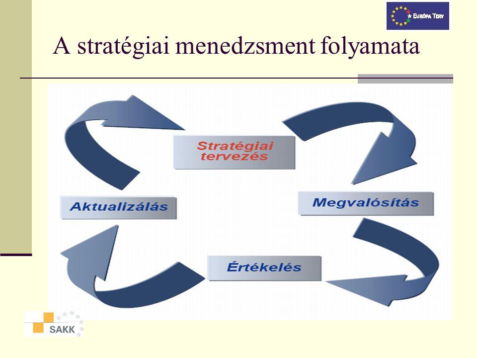 Stratégiai menedzsment A stratégiai menedzsment egy eszköz a környezet változásaihoz való alkalmazkodásra. A stratégia a célállapot elérésének az átfo