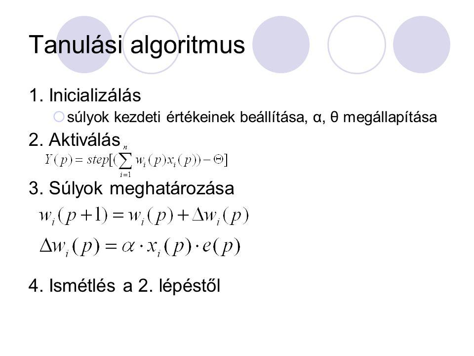 Tanulási algoritmus 1. Inicializálás  súlyok kezdeti értékeinek beállítása, α, θ megállapítása 2. Aktiválás 3. Súlyok meghatározása 4. Ismétlés a 2.