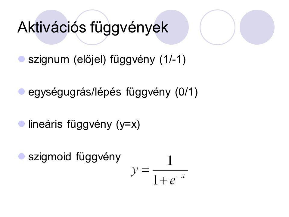 Aktivációs függvények szignum (előjel) függvény (1/-1) egységugrás/lépés függvény (0/1) lineáris függvény (y=x) szigmoid függvény