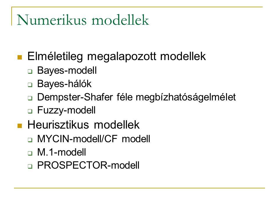 Numerikus modellek Elméletileg megalapozott modellek  Bayes-modell  Bayes-hálók  Dempster-Shafer féle megbízhatóságelmélet  Fuzzy-modell Heurisztikus modellek  MYCIN-modell/CF modell  M.1-modell  PROSPECTOR-modell