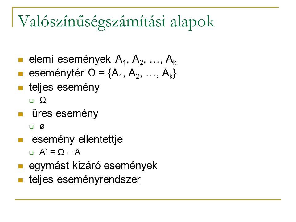 Valószínűségszámítási alapok elemi események A 1, A 2, …, A k eseménytér Ω = {A 1, A 2, …, A k } teljes esemény  Ω üres esemény  ø esemény ellentettje  A' = Ω – A egymást kizáró események teljes eseményrendszer