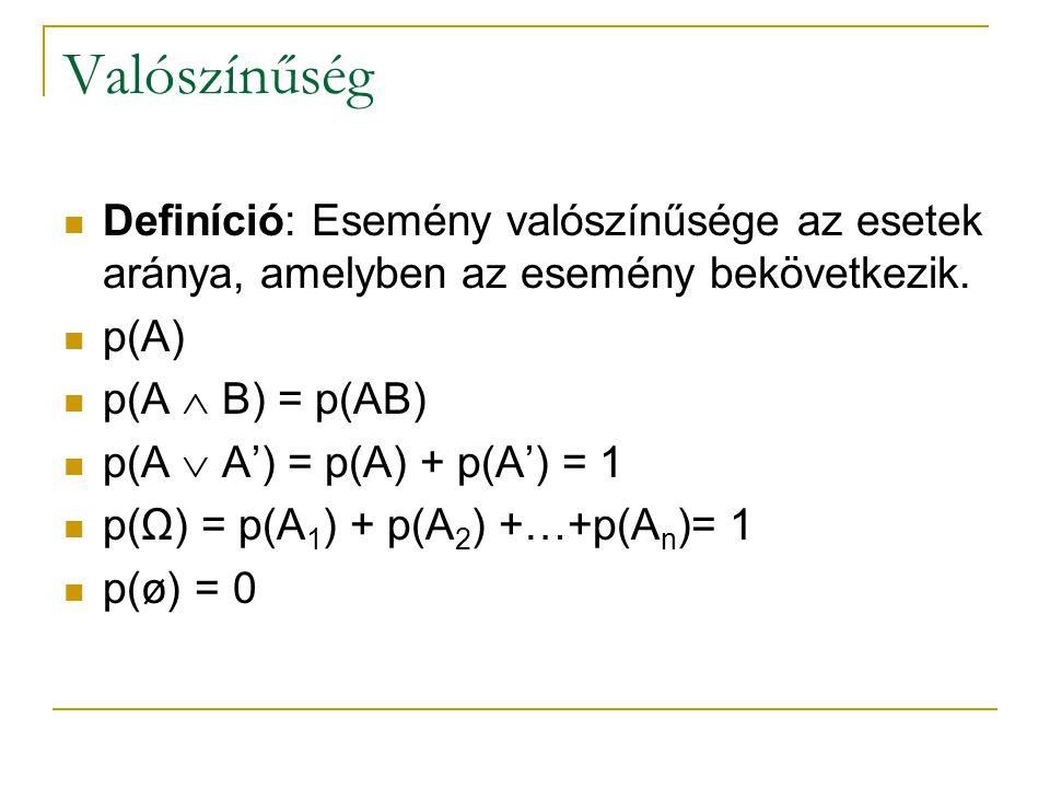 Definíció: Esemény valószínűsége az esetek aránya, amelyben az esemény bekövetkezik.