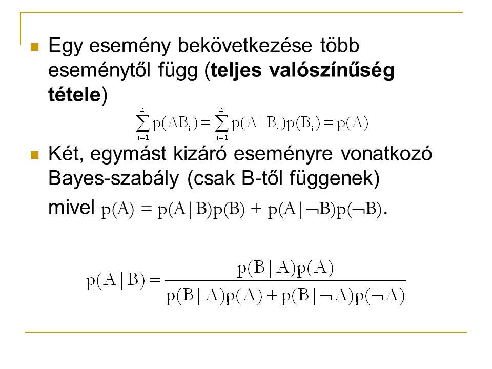 Egy esemény bekövetkezése több eseménytől függ (teljes valószínűség tétele) Két, egymást kizáró eseményre vonatkozó Bayes-szabály (csak B-től függenek) mivel p(A) = p(A|B)p(B) + p(A|  B)p(  B).