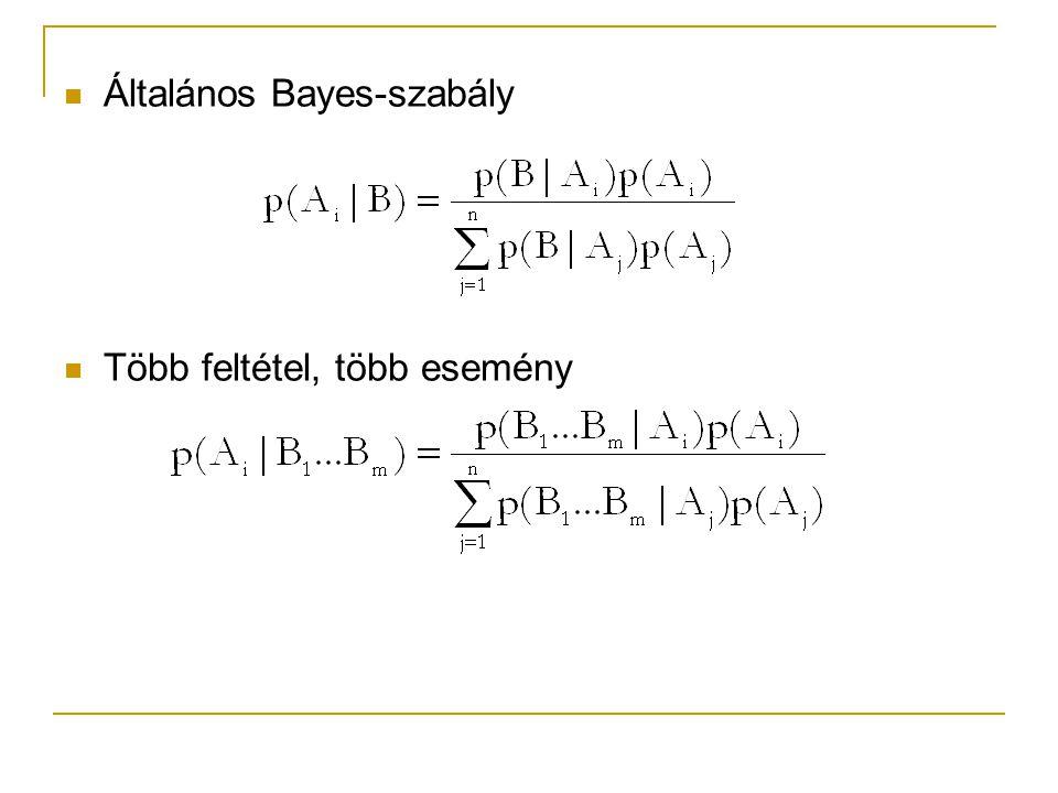 Általános Bayes-szabály Több feltétel, több esemény