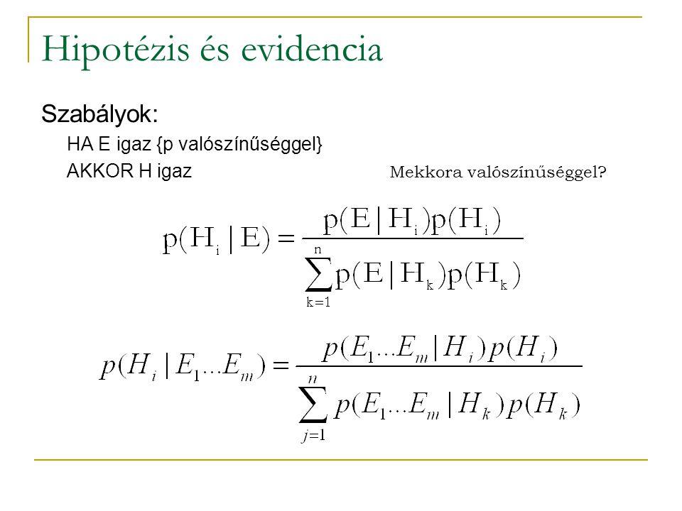 Hipotézis és evidencia Szabályok: HA E igaz {p valószínűséggel} AKKOR H igaz Mekkora valószínűséggel