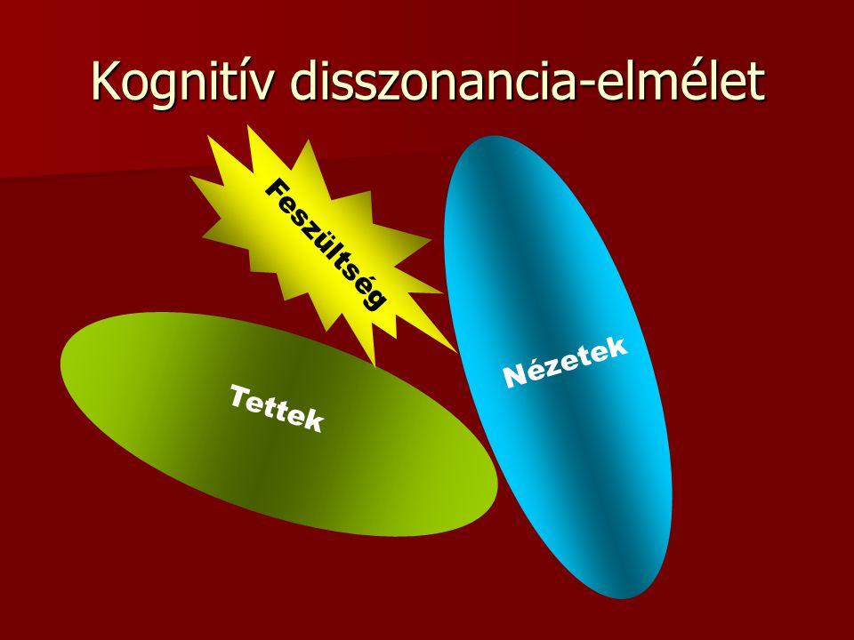 Kognitív disszonancia-elmélet Tettek Nézetek Feszültség