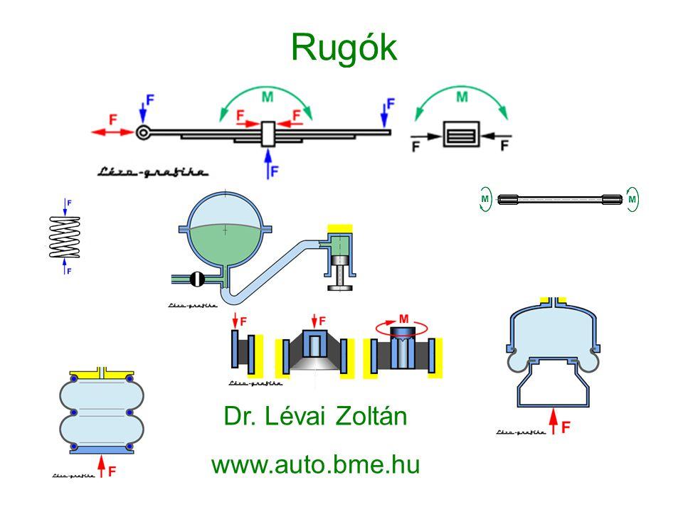Rugók Dr. Lévai Zoltán www.auto.bme.hu