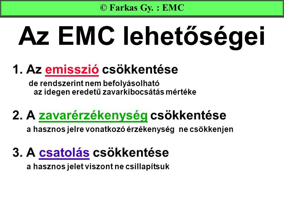 Az EMC lehetőségei 1.