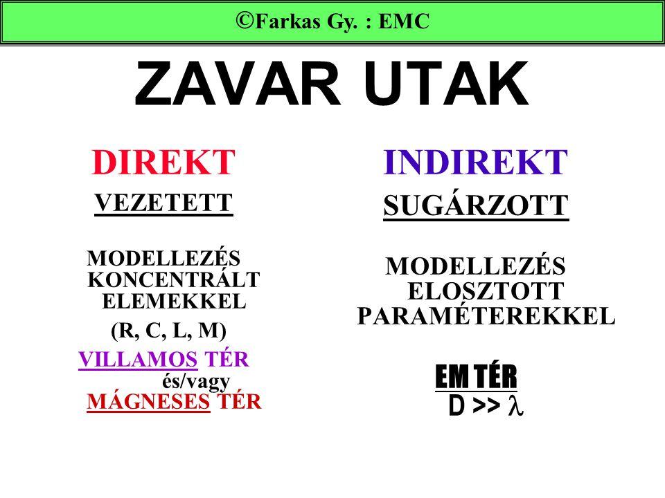 DIREKT VEZETETT MODELLEZÉS KONCENTRÁLT ELEMEKKEL (R, C, L, M) VILLAMOS TÉR és/vagy MÁGNESES TÉR INDIREKT SUGÁRZOTT MODELLEZÉS ELOSZTOTT PARAMÉTEREKKEL EM TÉR D >> ZAVAR UTAK © Farkas Gy.