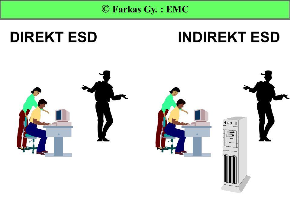 DIREKT ESD INDIREKT ESD © Farkas Gy. : EMC