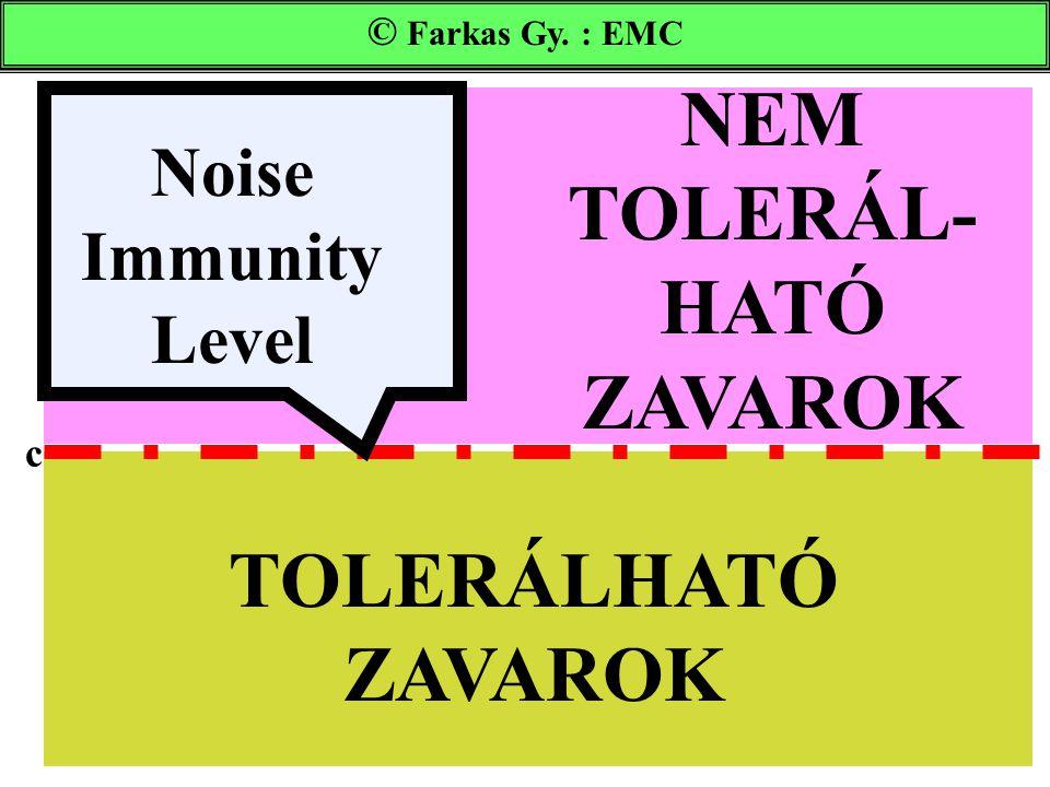 © Farkas Gy. : EMC NEM TOLERÁL- HATÓ ZAVAROK TOLERÁLHATÓ ZAVAROK Noise Immunity Level c