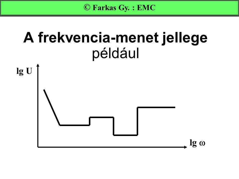 A frekvencia-menet jellege például lg  lg U © Farkas Gy. : EMC