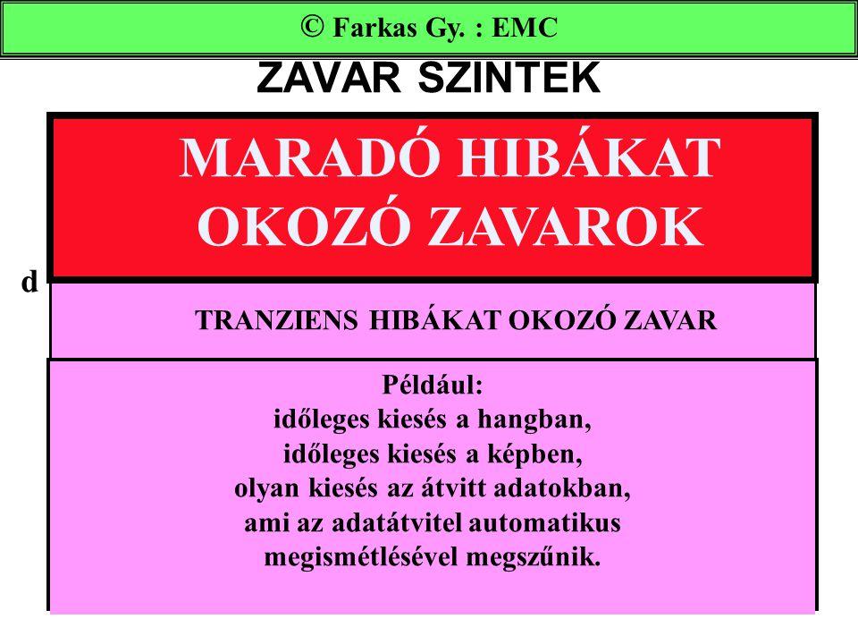 ZAVAR SZINTEK TRANZIENS HIBÁKAT OKOZÓ ZAVAR MARADÓ HIBÁKAT OKOZÓ ZAVAROK © Farkas Gy.