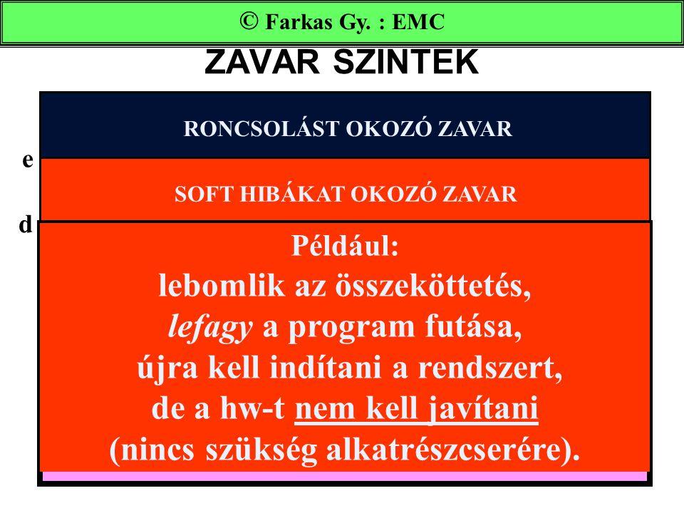 ZAVAR SZINTEK RONCSOLÁST OKOZÓ ZAVARSOFT HIBÁKAT OKOZÓ ZAVAR © Farkas Gy.