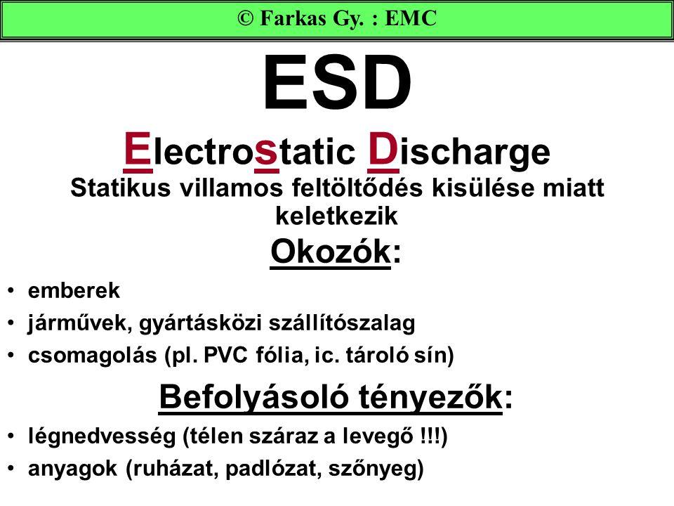 ESD E lectro s tatic D ischarge Statikus villamos feltöltődés kisülése miatt keletkezik Okozók: emberek járművek, gyártásközi szállítószalag csomagolás (pl.