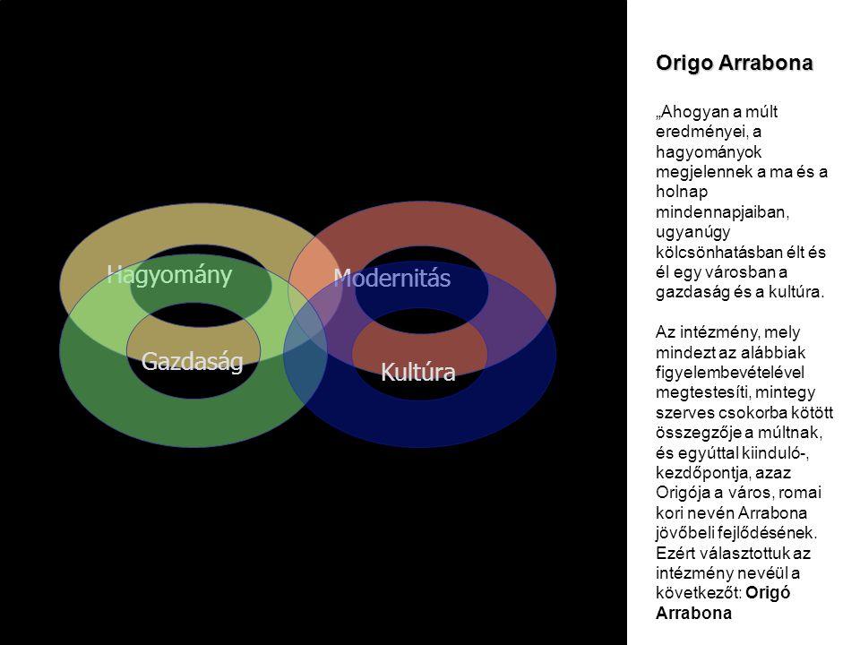 """Hagyomány Modernitás Gazdaság Kultúra Origo Arrabona """"Ahogyan a múlt eredményei, a hagyományok megjelennek a ma és a holnap mindennapjaiban, ugyanúgy"""