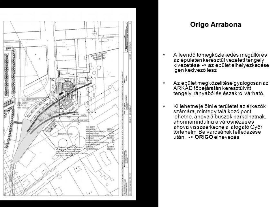 Origo Arrabona A leendő tömegközlekedés megállói és az épületen keresztül vezetett tengely kivezetése -> az épület elhelyezkedése igen kedvező lesz Az