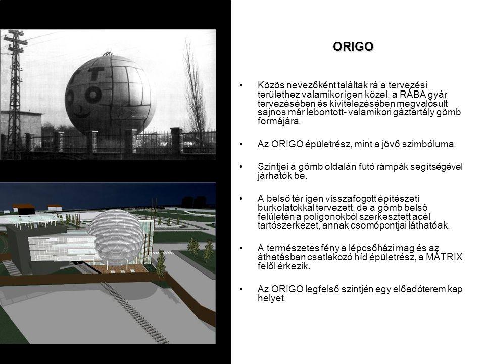 ORIGO Közös nevezőként találtak rá a tervezési területhez valamikor igen közel, a RÁBA gyár tervezésében és kivitelezésében megvalósult sajnos már leb