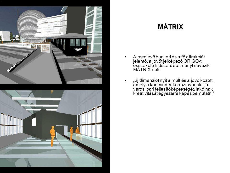 """MÁTRIX A meglévő bunkert és a fő attrakciót jelentő, a jövőt jelképező ORIGO-t összekötő hídszerű építményt nevezik MÁTRIX-nak """"új dimenziót nyit a mú"""