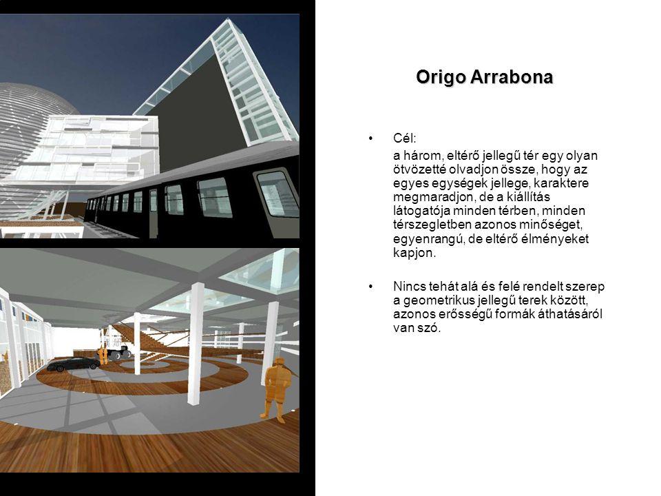 Origo Arrabona Cél: a három, eltérő jellegű tér egy olyan ötvözetté olvadjon össze, hogy az egyes egységek jellege, karaktere megmaradjon, de a kiállí