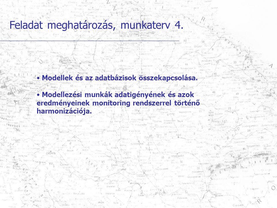 Feladat meghatározás, munkaterv 4. Modellek és az adatbázisok összekapcsolása. Modellezési munkák adatigényének és azok eredményeinek monitoring rends