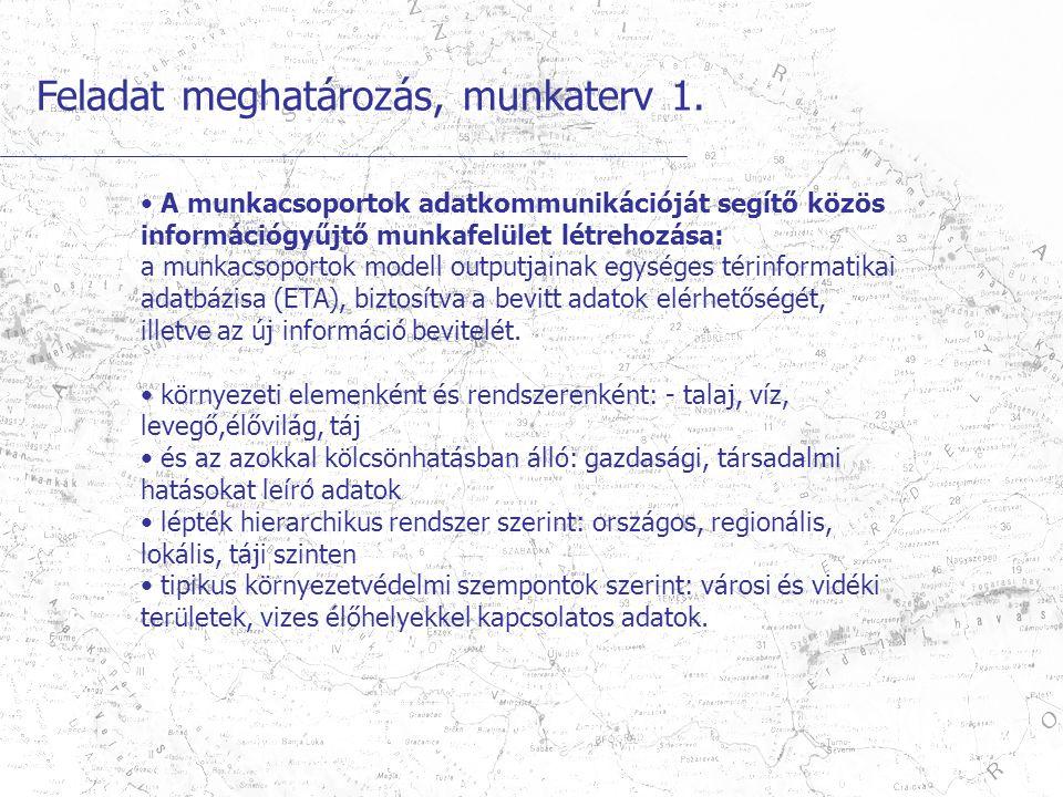 Feladat meghatározás, munkaterv 1. A munkacsoportok adatkommunikációját segítő közös információgyűjtő munkafelület létrehozása: a munkacsoportok model
