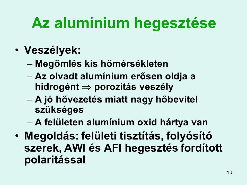 10 Az alumínium hegesztése Veszélyek: –Megömlés kis hőmérsékleten –Az olvadt alumínium erősen oldja a hidrogént  porozitás veszély –A jó hővezetés mi