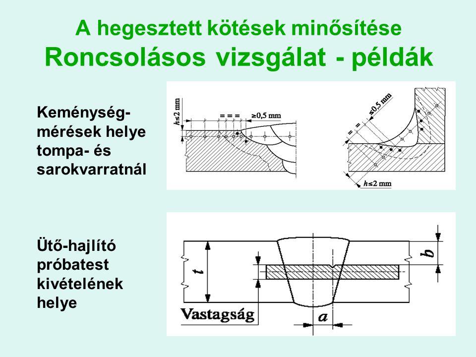 19 A hegesztett kötések minősítése Roncsolásos vizsgálat - példák Keménység- mérések helye tompa- és sarokvarratnál Ütő-hajlító próbatest kivételének