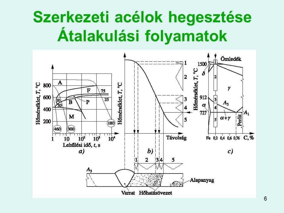 7 Szerkezeti acélok hegesztése Finomszemcsés acélok A hegeszthetőség érdekében az acél karbon- tartalma C%<0,2% és az ötvöző tartalom minimális A nagy szilárdságot finomszemcsés szerkezettel érik el: mikroötvözés (Al, V, Nb, Ti, Zr, B) + speciális hengerlési technológia A CE-hez rendelt előmelegítési hőmérséklet: –C%<0,45%<100 C o –C%<0,6%100…250 C o