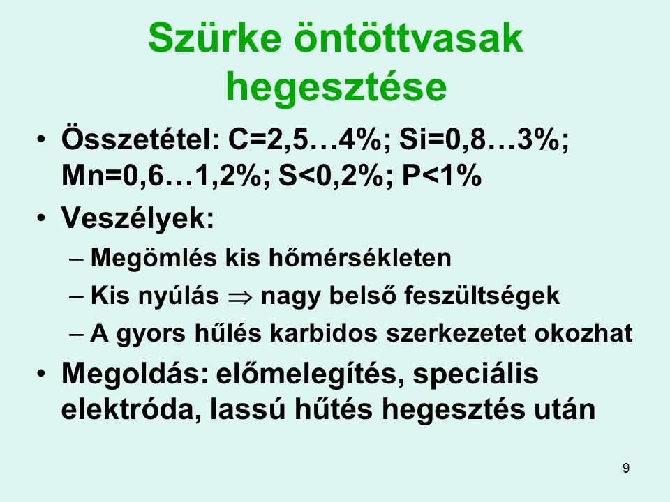 9 Szürke öntöttvasak hegesztése Összetétel: C=2,5…4%; Si=0,8…3%; Mn=0,6…1,2%; S<0,2%; P<1% Veszélyek: –Megömlés kis hőmérsékleten –Kis nyúlás  nagy b