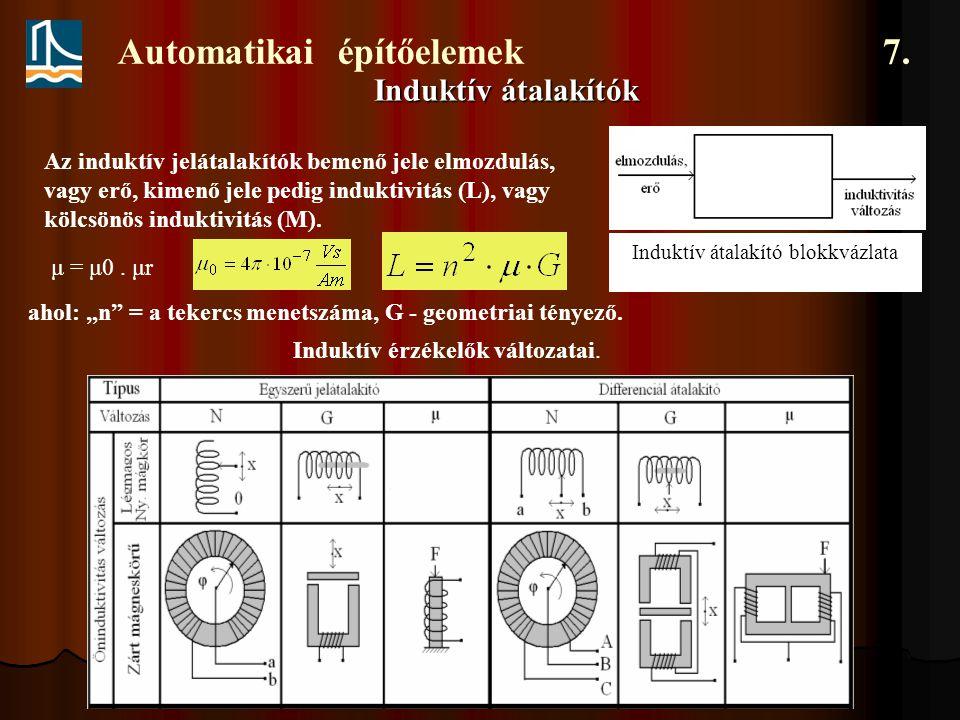 Automatikai építőelemek 7. Induktív átalakítók Induktív átalakító blokkvázlata Az induktív jelátalakítók bemenő jele elmozdulás, vagy erő, kimenő jele