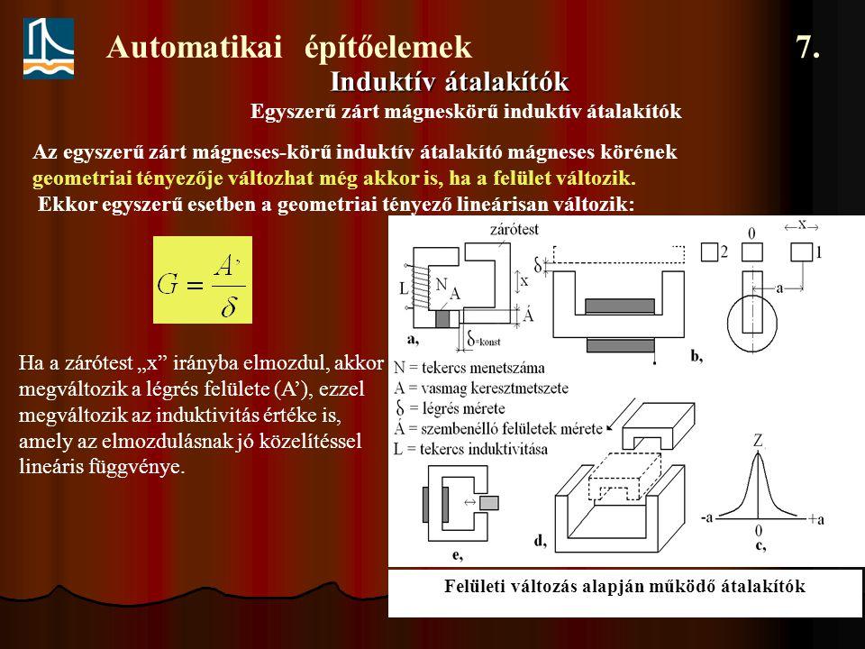 Automatikai építőelemek 7. Induktív átalakítók Egyszerű zárt mágneskörű induktív átalakítók Felületi változás alapján működő átalakítók Az egyszerű zá