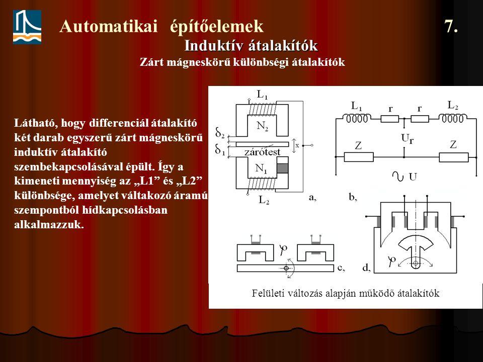Automatikai építőelemek 7. Induktív átalakítók Zárt mágneskörű különbségi átalakítók Felületi változás alapján működő átalakítók Látható, hogy differe