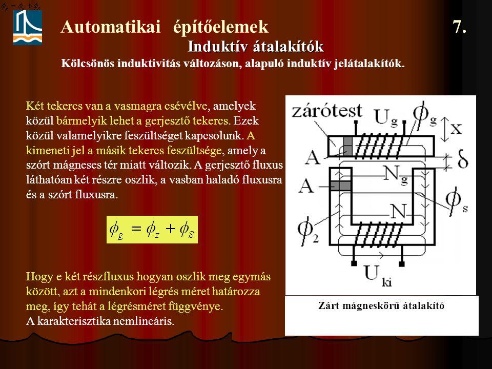 Automatikai építőelemek 7. Induktív átalakítók Kölcsönös induktivitás változáson, alapuló induktív jelátalakítók. Zárt mágneskörű átalakító Két tekerc