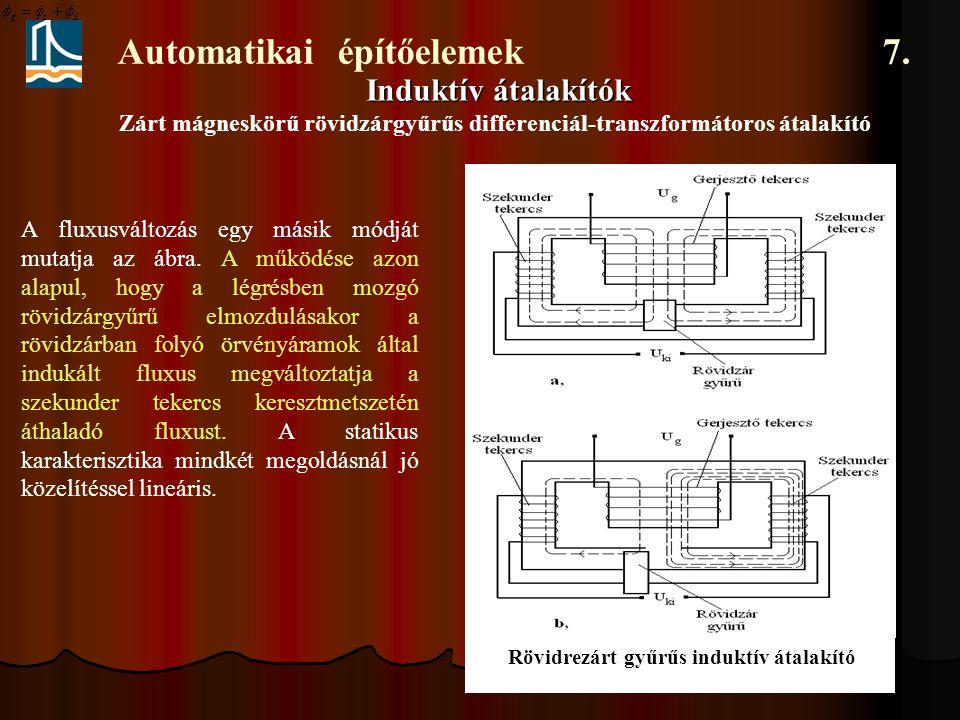 Automatikai építőelemek 7. Induktív átalakítók Zárt mágneskörű rövidzárgyűrűs differenciál-transzformátoros átalakító Rövidrezárt gyűrűs induktív átal