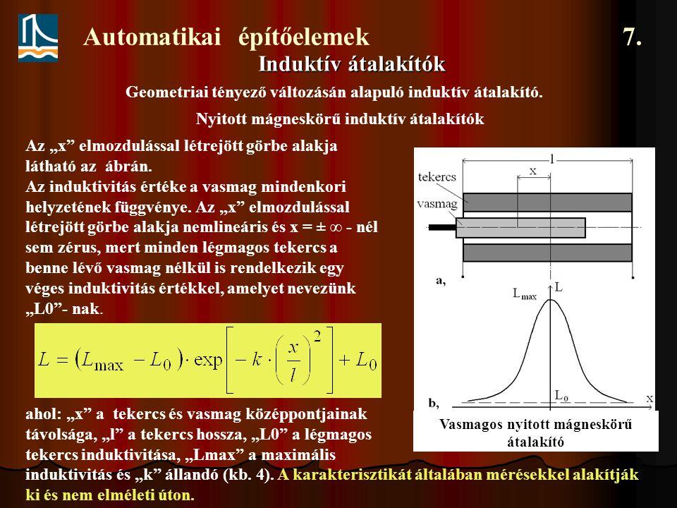 Automatikai építőelemek 7. Induktív átalakítók Geometriai tényező változásán alapuló induktív átalakító. Nyitott mágneskörű induktív átalakítók Vasmag