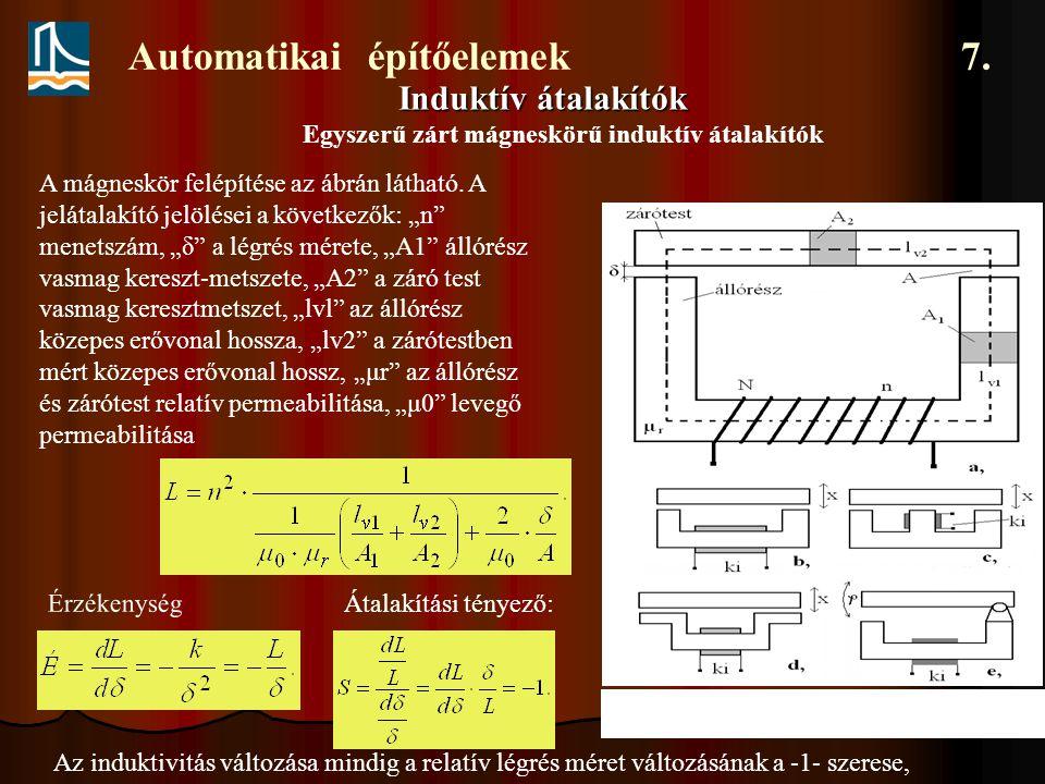 Automatikai építőelemek 7. Induktív átalakítók Egyszerű zárt mágneskörű induktív átalakítók A mágneskör felépítése az ábrán látható. A jelátalakító je
