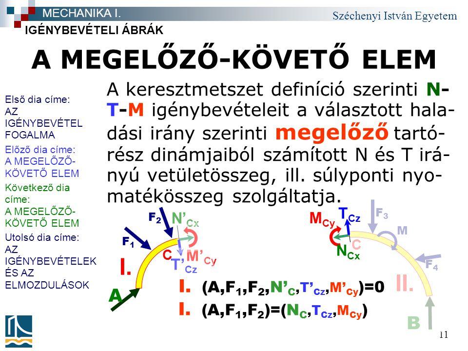 Széchenyi István Egyetem 11 A MEGELŐZŐ-KÖVETŐ ELEM IGÉNYBEVÉTELI ÁBRÁK MECHANIKA I. M F3F3 F4F4 B II. C M Cy T Cz N Cx I. (A,F 1,F 2 )=(N C,T Cz,M Cy