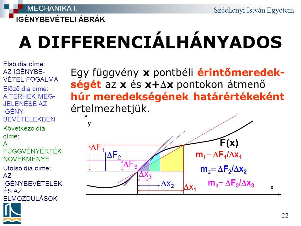 Széchenyi István Egyetem 22 A DIFFERENCIÁLHÁNYADOS Egy függvény x pontbéli érintőmeredek- ségét az x és x+x pontokon átmenő húr meredekségének határé