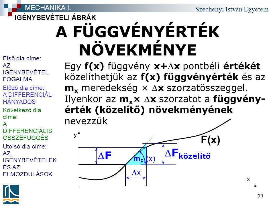 Széchenyi István Egyetem 23 A FÜGGVÉNYÉRTÉK NÖVEKMÉNYE Egy f(x) függvény x+x pontbéli értékét közelíthetjük az f(x) függvényérték és az m x meredekség × x szorzatösszeggel.