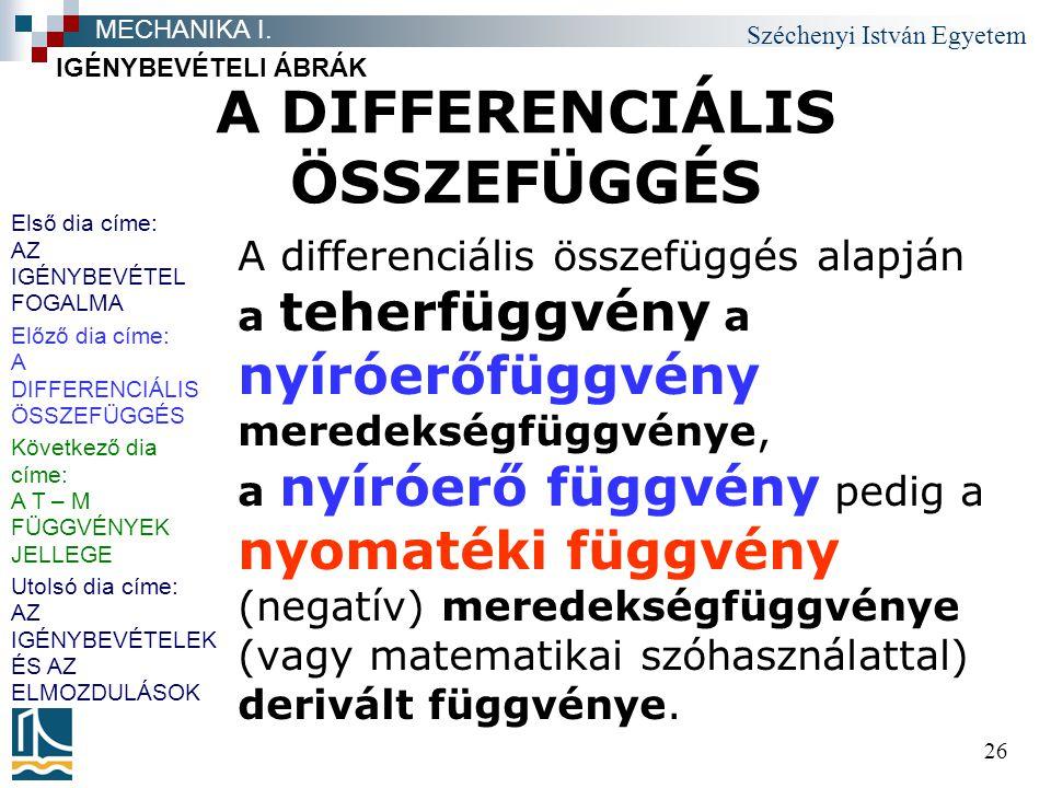 Széchenyi István Egyetem 26 A DIFFERENCIÁLIS ÖSSZEFÜGGÉS A differenciális összefüggés alapján a teherfüggvény a nyíróerőfüggvény meredekségfüggvénye, a nyíróerő függvény pedig a nyomatéki függvény (negatív) meredekségfüggvénye (vagy matematikai szóhasználattal) derivált függvénye.