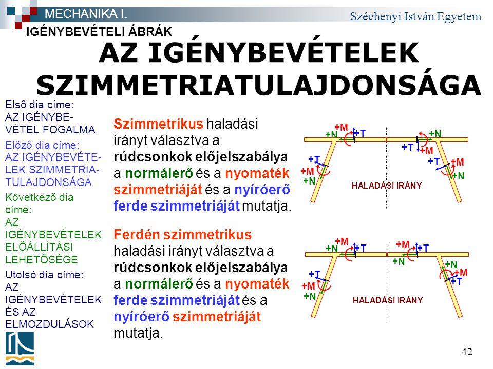 Széchenyi István Egyetem 42 AZ IGÉNYBEVÉTELEK SZIMMETRIATULAJDONSÁGA IGÉNYBEVÉTELI ÁBRÁK MECHANIKA I. HALADÁSI IRÁNY +N +T +M HALADÁSI IRÁNY +N +T +M