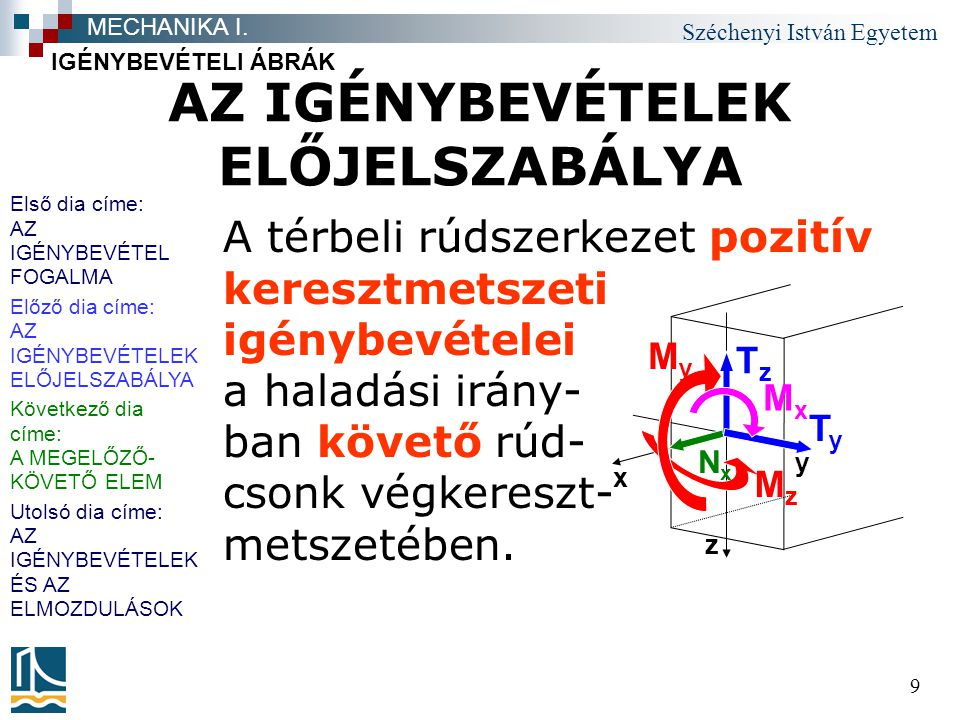 Széchenyi István Egyetem 30 AZ ELEMI TARTÓK IGÉNYBEVÉTELEI A konzoltartó igénybevételei az egyes teherfajtákra IGÉNYBEVÉTELI ÁBRÁK MECHANIKA I.