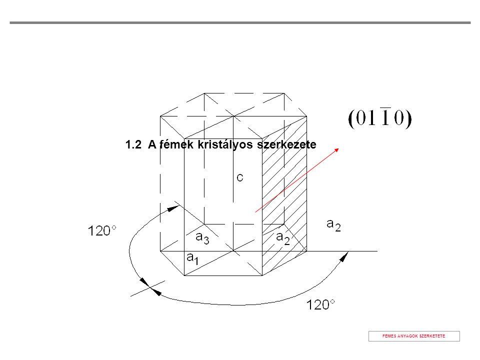 1.2 A fémek kristályos szerkezete